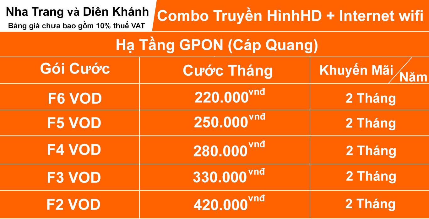 Báo giá Combo Internet và truyền hình FPT khu vực Nha Trang và Diên Khánh
