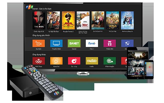 Báo giá Combo Internet và truyền hình FPT